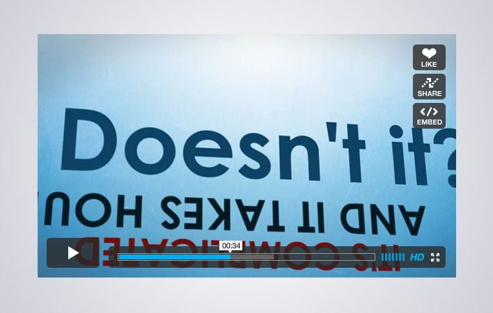 Kinetic Typography Project