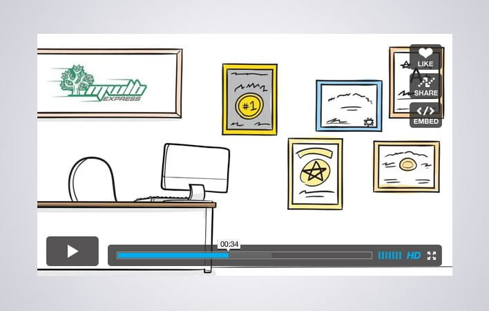 RSA animation for Midwest Life Brokerage