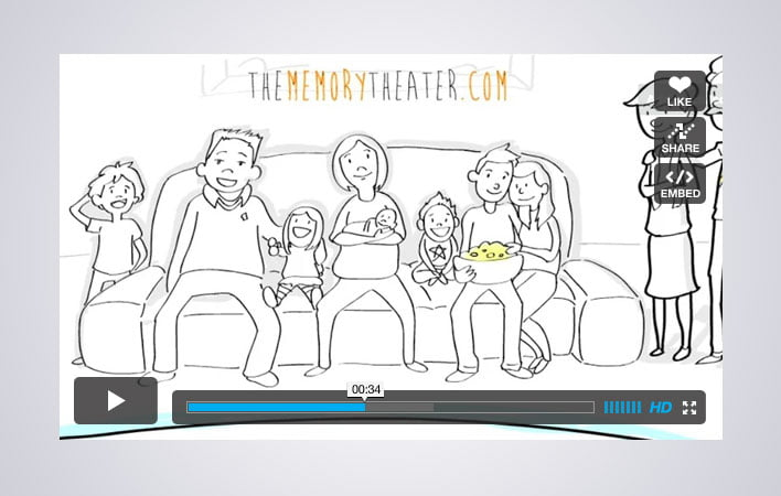 Whiteboard Video for TheMemory Theater.com
