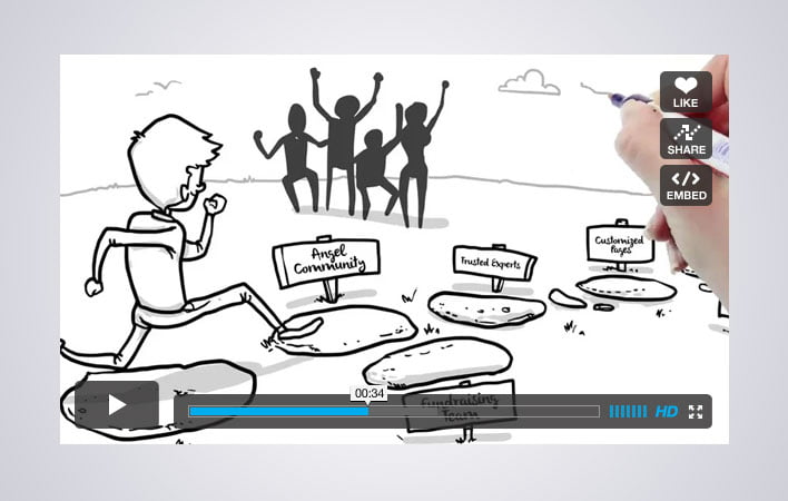 Whiteboard video or MyFundingPlace.com